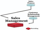 07-sales-management